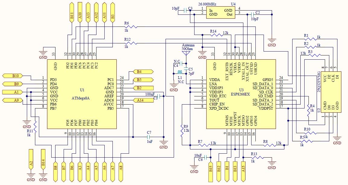 wicard schematic