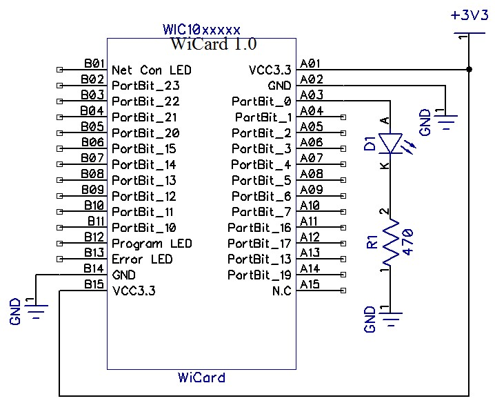wicard gpio toggle push pwm